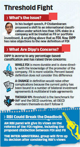 Reforms get stuck in FDI versus FII fight as DIPP opposes change in definition of FDI