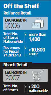 RIL owned Reliance Fresh drags Bharti Retail to court over price comparisons