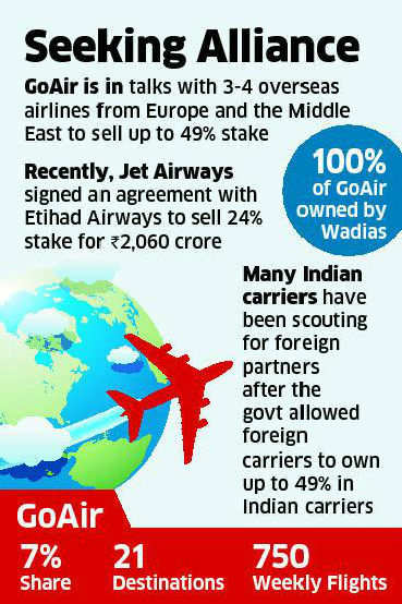 GoAir scouts for partners to sell 49% stake