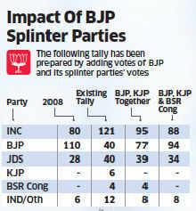 Karnataka assembly polls shows there's no wishing away local bosses
