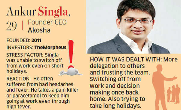 Stress in starting up a venture in India resulting in health issues