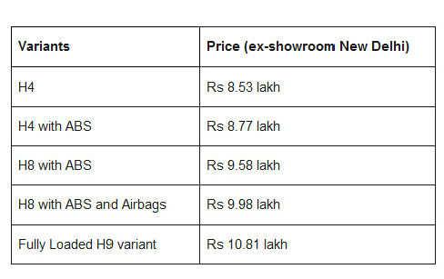 Mahindra Xylo pricing