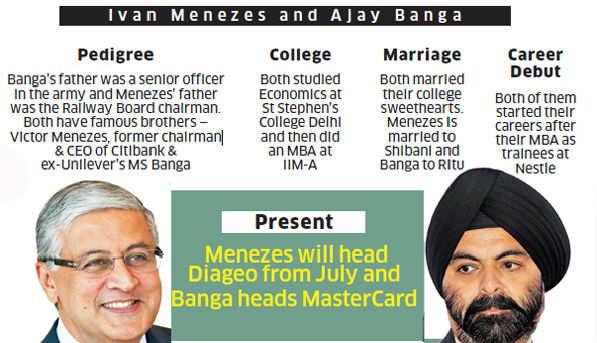 MasterCard's head Ajay Banga & Diageo's 'to be' head Ivan Menezes: A similar path of two global CEOs
