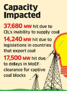 Government plans to revise tariff for power projects hit by coal crunch