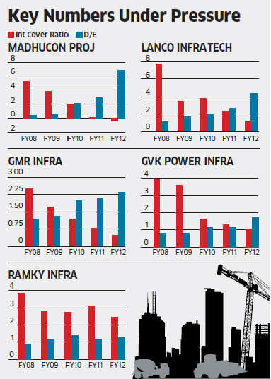 CFOs of major infrastructure firms resign as projects fall behind schedule