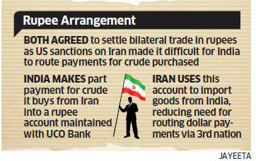 Iran to source vehicles, medicines from India