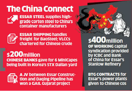 Essar to ink deal with Chinese cos to tap billion dollar funds for Vadinar products