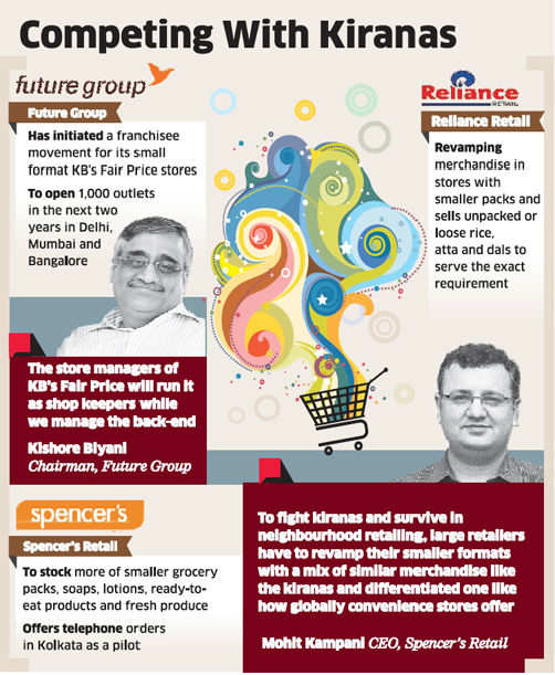 Large-format food & grocery retailers adopt kirana-store model to push sales