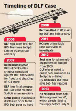 Court directs Sebi to speed up probe into DLF IPO disclosure