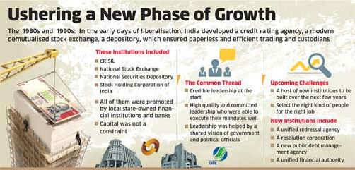 Government faces huge challenges as it starts building a fresh set of modern institutions