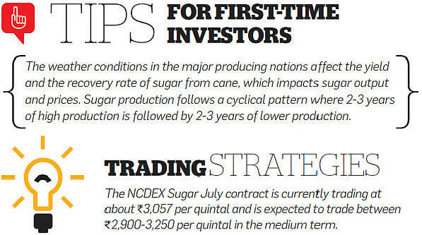 Sugar: Price to remain stable