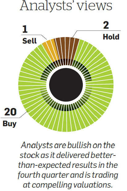 Pick of the Week: Projects and recovery to power PTC India stocks in coming years