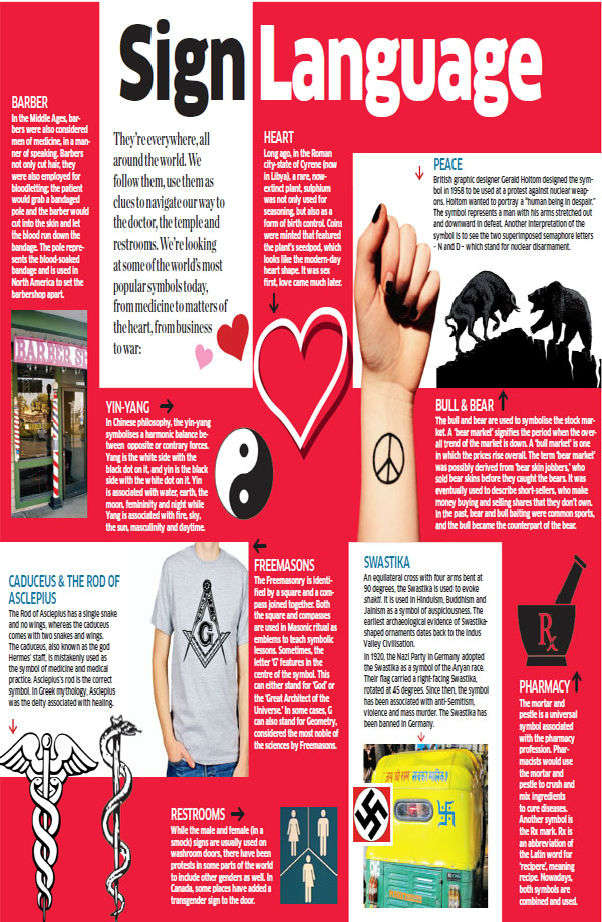 Sign Language Some Of Worlds Most Popular Symbols The Economic Times