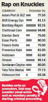 India Inc mulls way ahead after failing to meet Sebi's regulatory curbs
