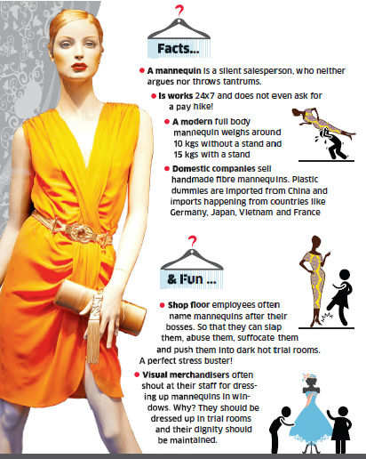 Garments displayed on mannequins sell 43% faster, say retailers