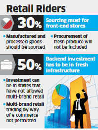 FDI in retail: Walmart, Tesco will not be able to acquire existing retailers