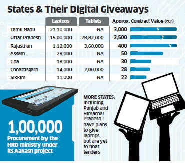 Computer-hardware makers powering laptop and tablet giveaways of various state governments are in a Catch-22 situation.