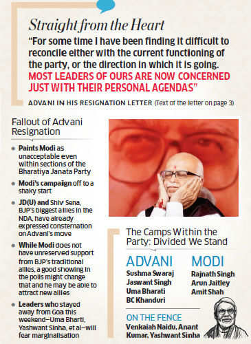 Advani shows his Raj Dharma; resigns from party posts