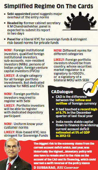 India is considering an overhaul of entry norms for foreign investors, including a single-window clearance for approvals.