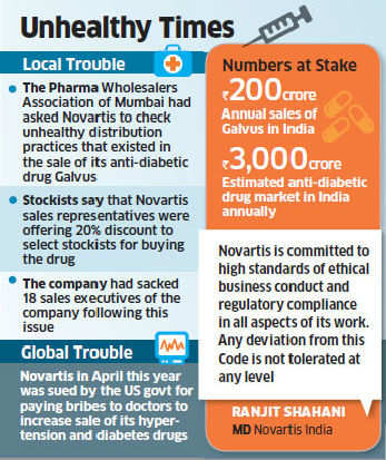 Novartis sales team involved in bribing stockists for over a year