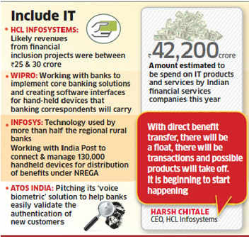 Aadhaar opens up new revenue streams for domestic IT firms