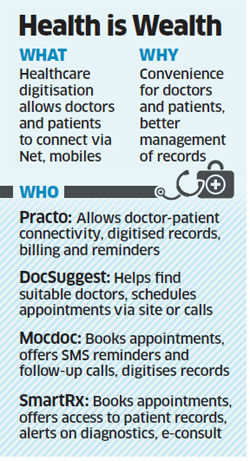 Hospitals & doctors to gain from health startups