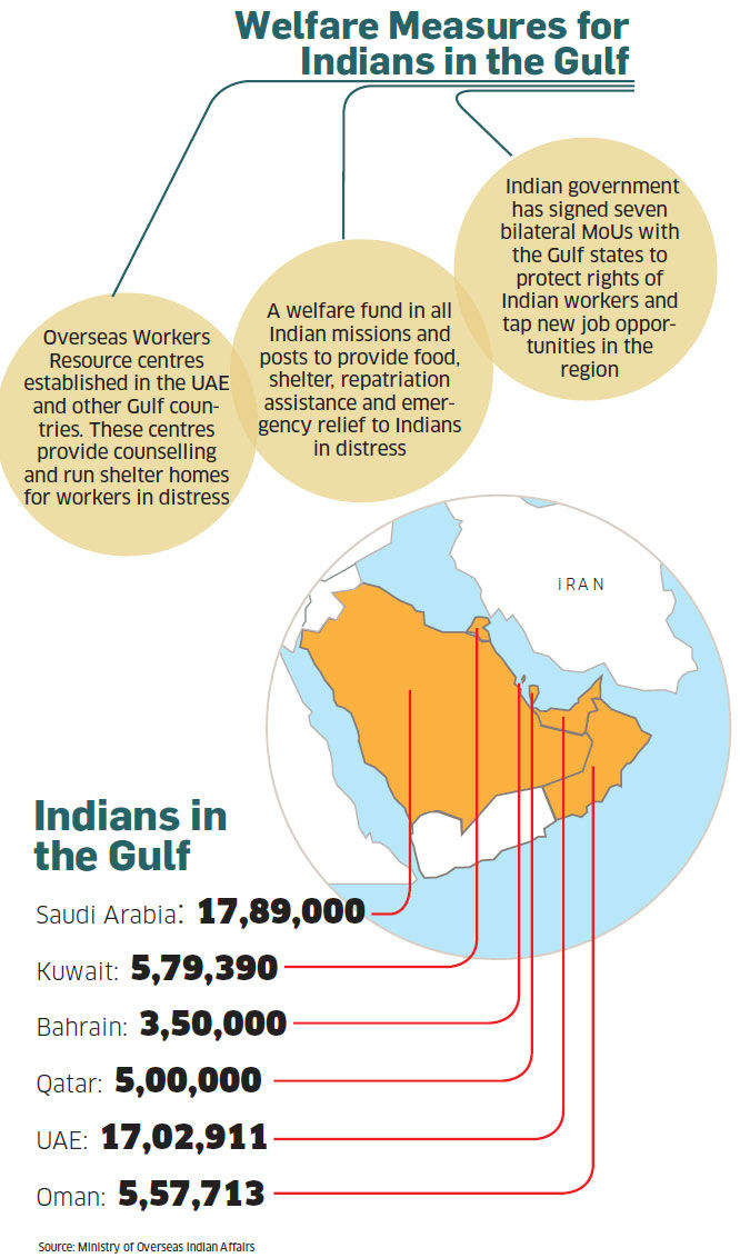 Sunday ET: Labour laws: Indians in Gulf forced to return or look for greener pastures