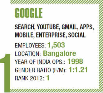 Best companies to work for 2013: Google's care quotient for employees helps it stay on top