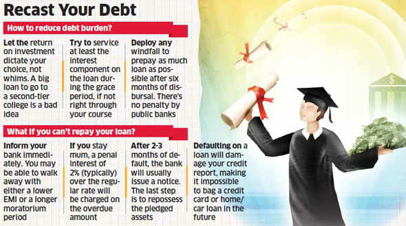 Don't let falling rupee crash your dream of overseas study