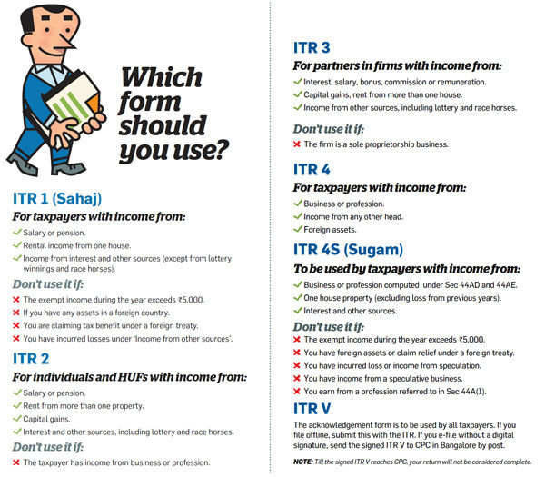Choose the right ITR form