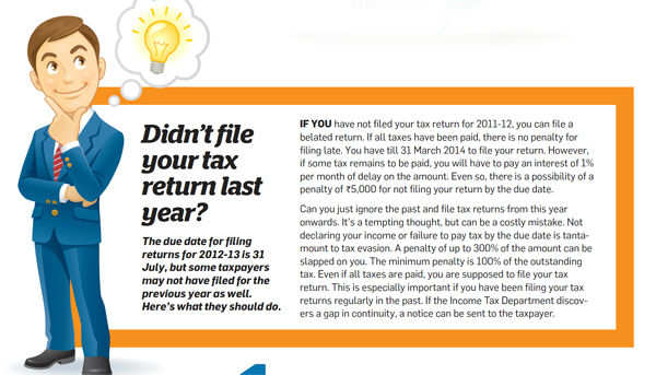 Didn't file tax return last year?