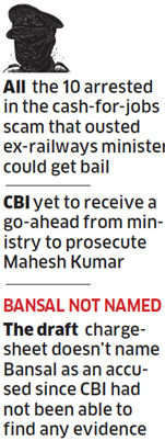 Railway bribery scam: Chargesheet to miss July 2 deadline, not to name Bansal