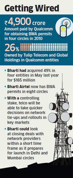 Bharti Airtel raises stake in Qualcomm's India broadband venture