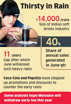 Pepsi, Coca Cola and other soft drink makers struggle as early rains dampen peak sales season