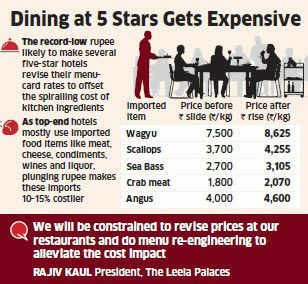 Gourmet Dining May Cost More Hoteliers May Be Forced To Revise