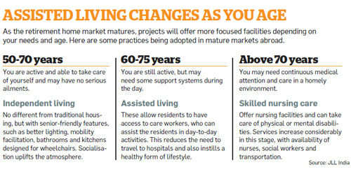 Assisted living changes as you age