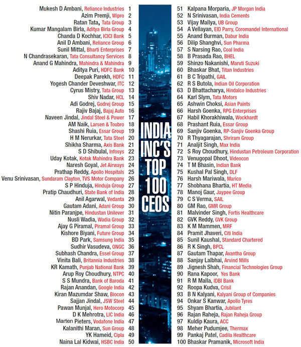 Most Powerful CEOs 2013: How the list of top 100 stacks up