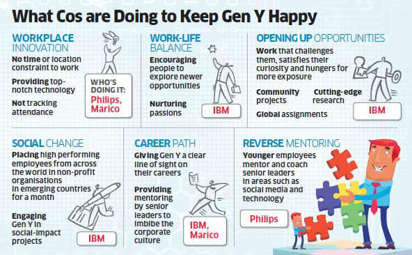 What companies are doing to keep young employees happy and motivated