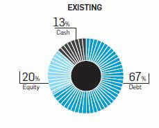 Family Finances: Rohit Joshi's skewed portfolio may hurt important goals