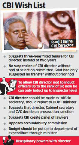 CBI says yes to all except one govt proposal on its functional autonomy