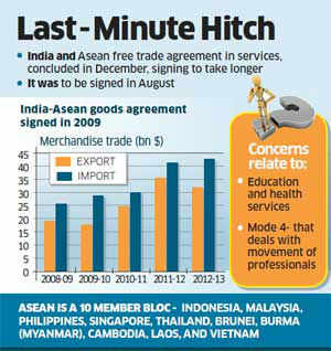 Malaysia and Thailand are not keen on allowing mode 4 of the services pact, which will make entry of Indian professionals easier in their countries.