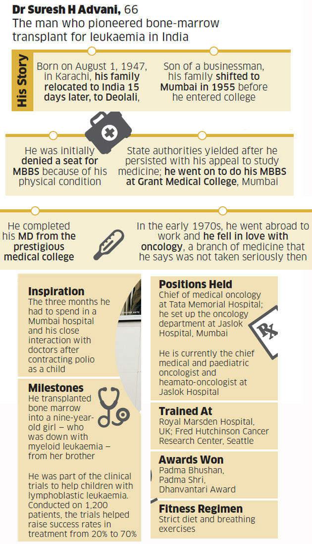 Dr advani oncologist