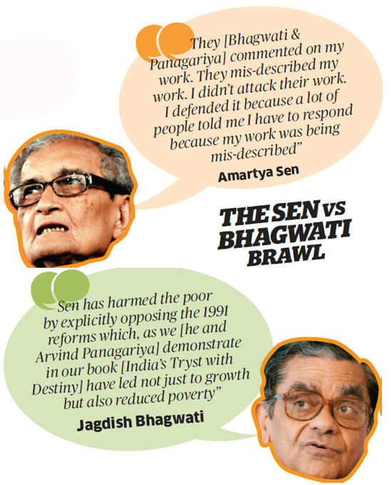 Amartya Sen vs Bhagwati: Who is right in the debate on Gujarat-Kerala growth models?