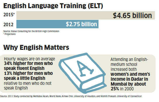 Sunday ET: English goes to the masses