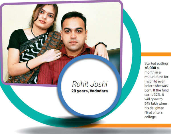 Case of Rohit Joshi