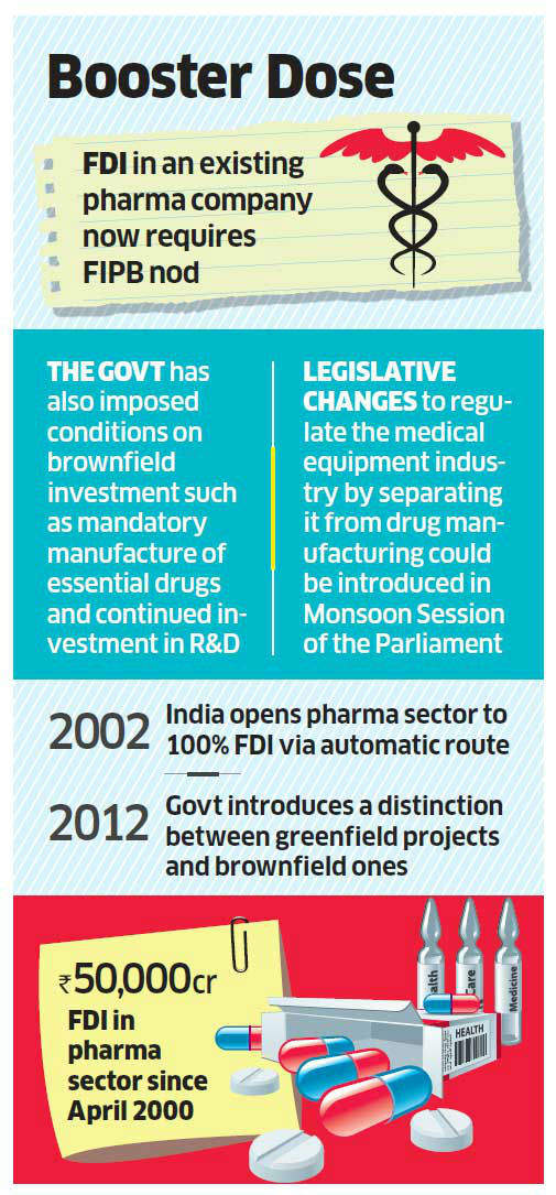 Medical Devices may Skip Stiff FDI Norms