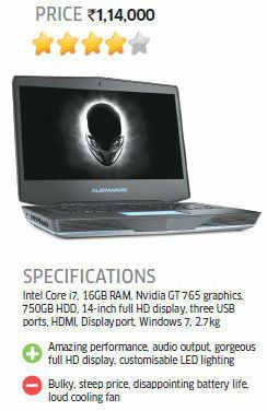 ET Review: Dell Alienware 14 - The Economic Times