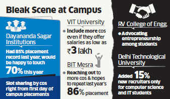 Non-IIT and second-tier engineering colleges looking for ways to beat placement blues