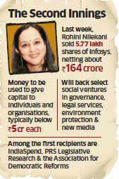 With Rs 164 crore in kitty, Rohini Nilekani to chart a new course in philanthropy