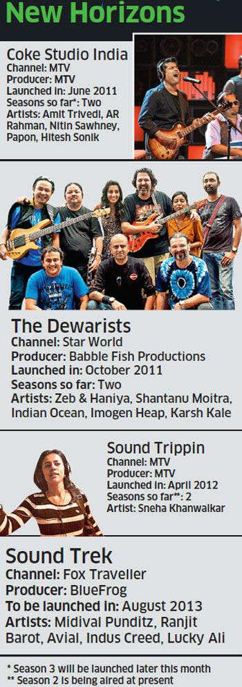Coke Studio & The Dewarists: Non-Bollywood music shows & original